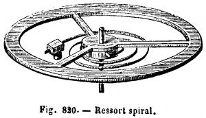 Balancier_avec_ressort_spiral